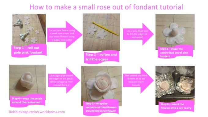 How to make a small rose out of fondant tutorial